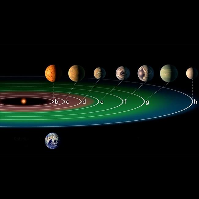 Star around which planets were found revolving is Trappist 1