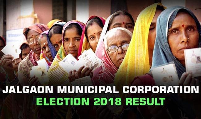 Jalgaon Municipal Corporation Election 2018 Result Live  BJP Wins 57 Seats in Jalgaon  Shiv Sena 11